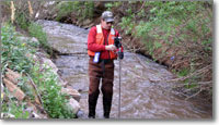 Measuring streamflow at Fountain Creek.